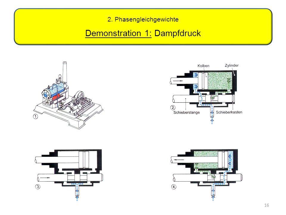 16 2. Phasengleichgewichte Demonstration 1: Dampfdruck