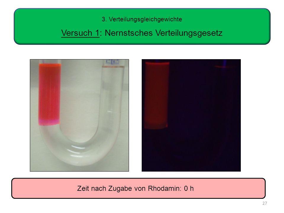 3. Verteilungsgleichgewichte Versuch 1: Nernstsches Verteilungsgesetz Zeit nach Zugabe von Rhodamin: 0 h 27