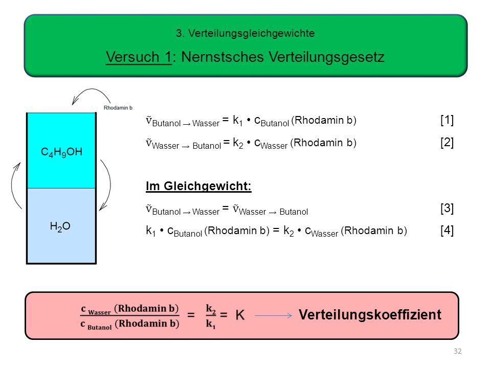 Verteilungskoeffizient 3.