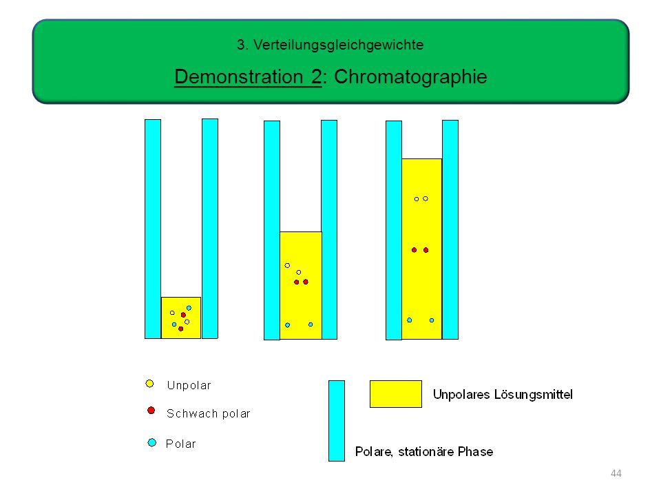 44 3. Verteilungsgleichgewichte Demonstration 2: Chromatographie