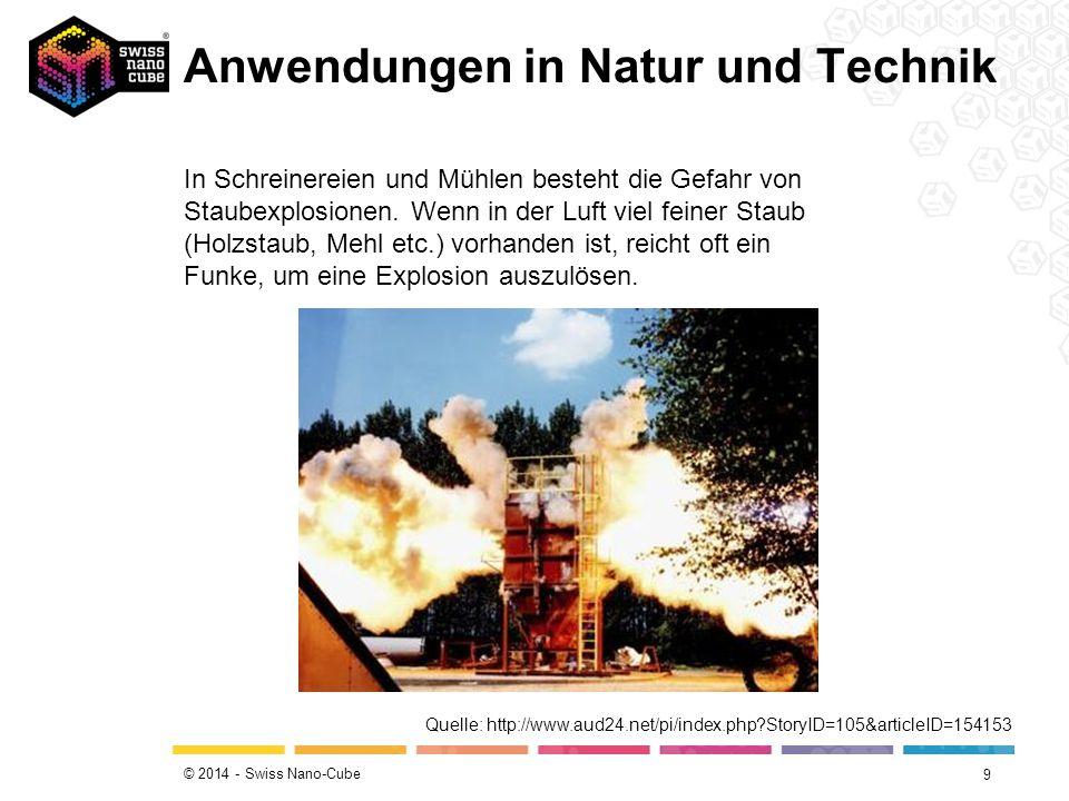 © 2014 - Swiss Nano-Cube 9 In Schreinereien und Mühlen besteht die Gefahr von Staubexplosionen. Wenn in der Luft viel feiner Staub (Holzstaub, Mehl et