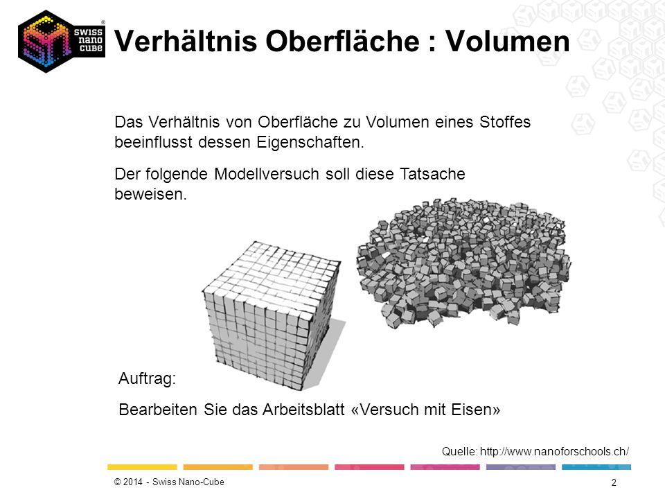 © 2014 - Swiss Nano-Cube Verhältnis Oberfläche : Volumen 2 Auftrag: Bearbeiten Sie das Arbeitsblatt «Versuch mit Eisen» Das Verhältnis von Oberfläche