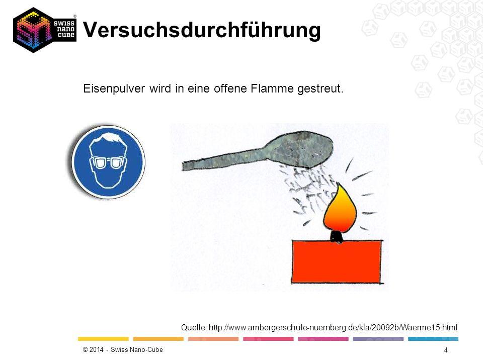 © 2014 - Swiss Nano-Cube Versuchsdurchführung 4 Eisenpulver wird in eine offene Flamme gestreut. Quelle: http://www.ambergerschule-nuernberg.de/kla/20