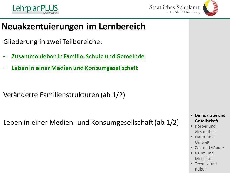 ^ Neuakzentuierungen im Lernbereich Gliederung in zwei Teilbereiche: -Zusammenleben in Familie, Schule und Gemeinde -Leben in einer Medien und Konsumg