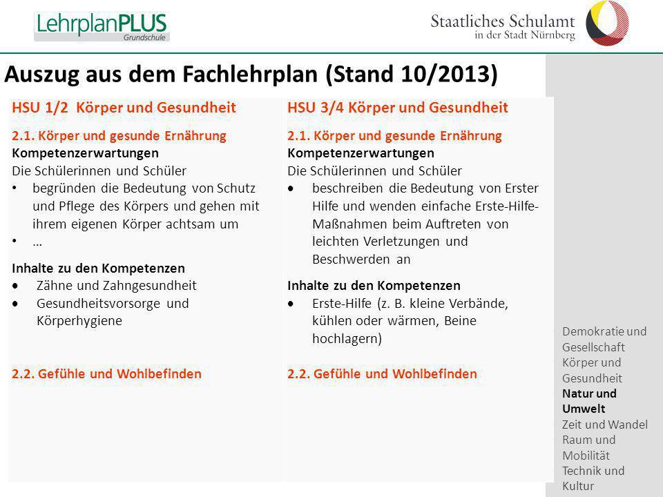 ^ Auszug aus dem Fachlehrplan (Stand 10/2013) Demokratie und Gesellschaft Körper und Gesundheit Natur und Umwelt Zeit und Wandel Raum und Mobilität Te