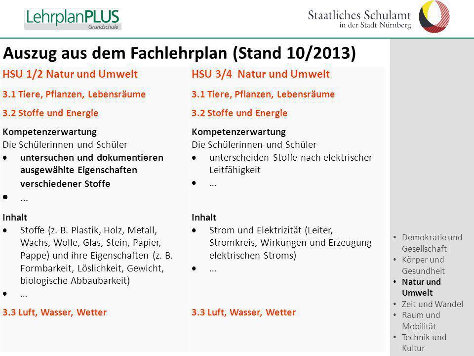 ^ HSU 1/2 Natur und Umwelt 3.1 Tiere, Pflanzen, Lebensräume 3.2 Stoffe und Energie Kompetenzerwartung Die Schülerinnen und Schüler  untersuchen und d