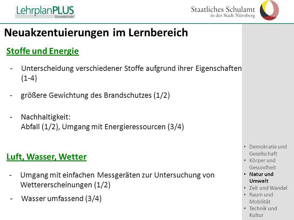 ^ Neuakzentuierungen im Lernbereich Stoffe und Energie -Nachhaltigkeit: Abfall (1/2), Umgang mit Energieressourcen (3/4) -Unterscheidung verschiedener