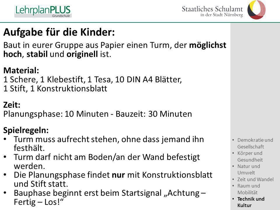 ^ HSU 1/2 Demokratie und Gesellschaft 1.1.Zusammenleben in Familie, Schule und Gemeinde 1.2.