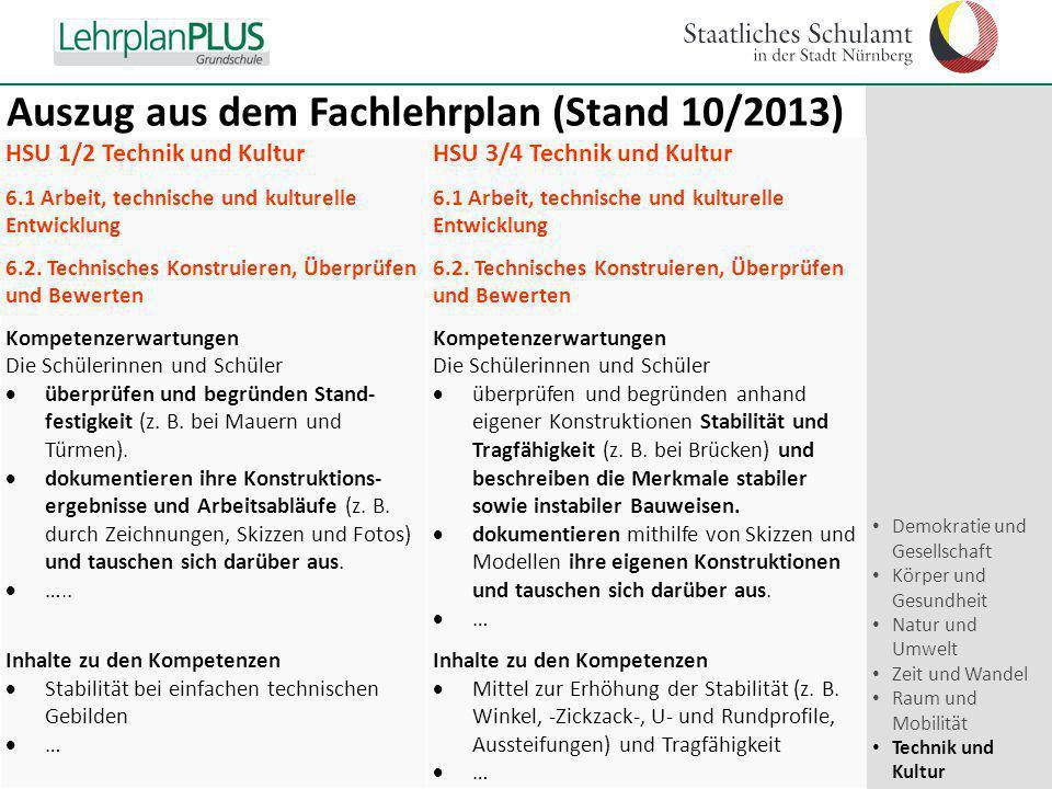 ^ Demokratie und Gesellschaft Körper und Gesundheit Natur und Umwelt Zeit und Wandel Raum und Mobilität Technik und Kultur HSU 1/2 Technik und Kultur