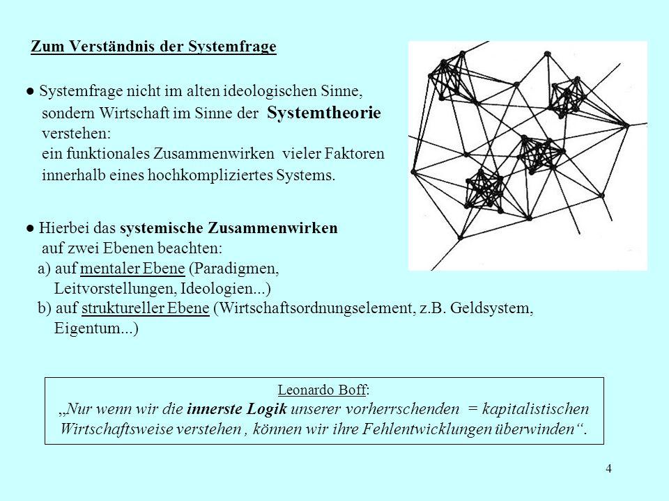 5 Systemischen Schlüsselfragen 1.