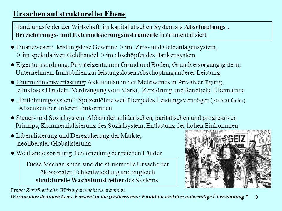 """10 Ursachen auf ideologischer Ebene ● Das Zusammenspiel von Eigennutz, Konkurrenz und Markt würde wie von einer """"unsichtbaren Hand geleitet zum Wohlstand aller führen (Adam Smith 18."""