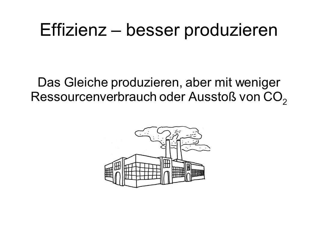 Effizienz – besser produzieren Das Gleiche produzieren, aber mit weniger Ressourcenverbrauch oder Ausstoß von CO 2