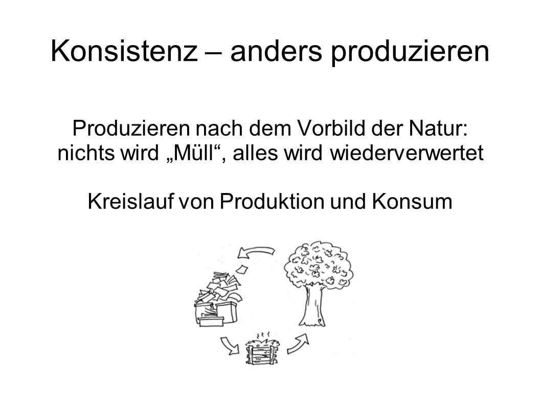 """Konsistenz – anders produzieren Produzieren nach dem Vorbild der Natur: nichts wird """"Müll , alles wird wiederverwertet Kreislauf von Produktion und Konsum"""