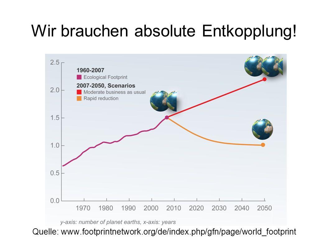 Wir brauchen absolute Entkopplung! Quelle: www.footprintnetwork.org/de/index.php/gfn/page/world_footprint