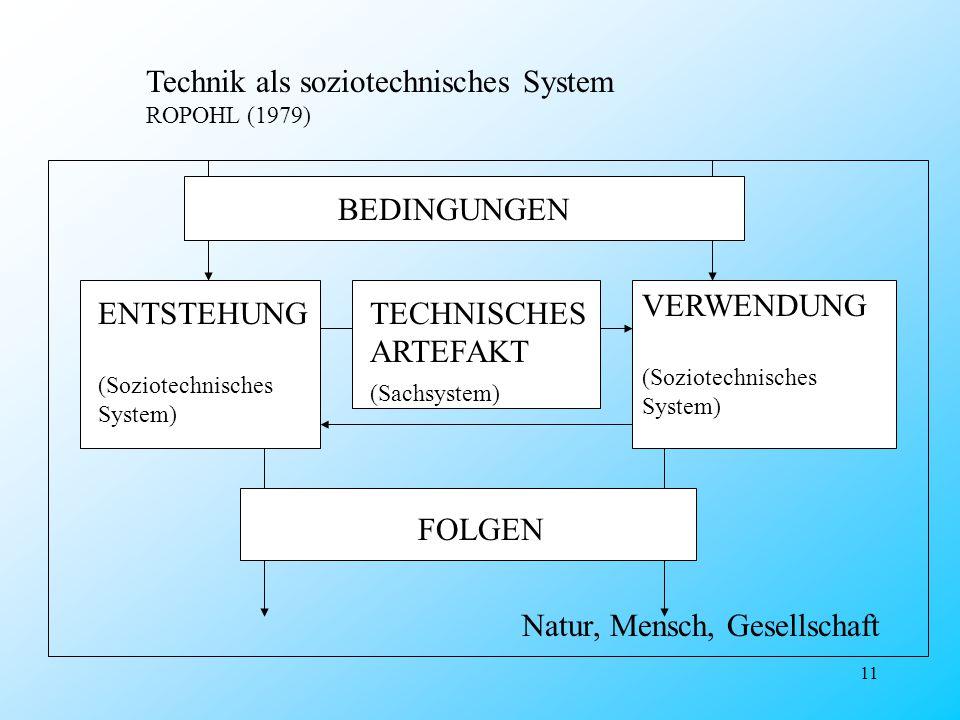 11 Technik als soziotechnisches System ROPOHL (1979) BEDINGUNGEN ENTSTEHUNG (Soziotechnisches System) TECHNISCHES ARTEFAKT (Sachsystem) VERWENDUNG (So