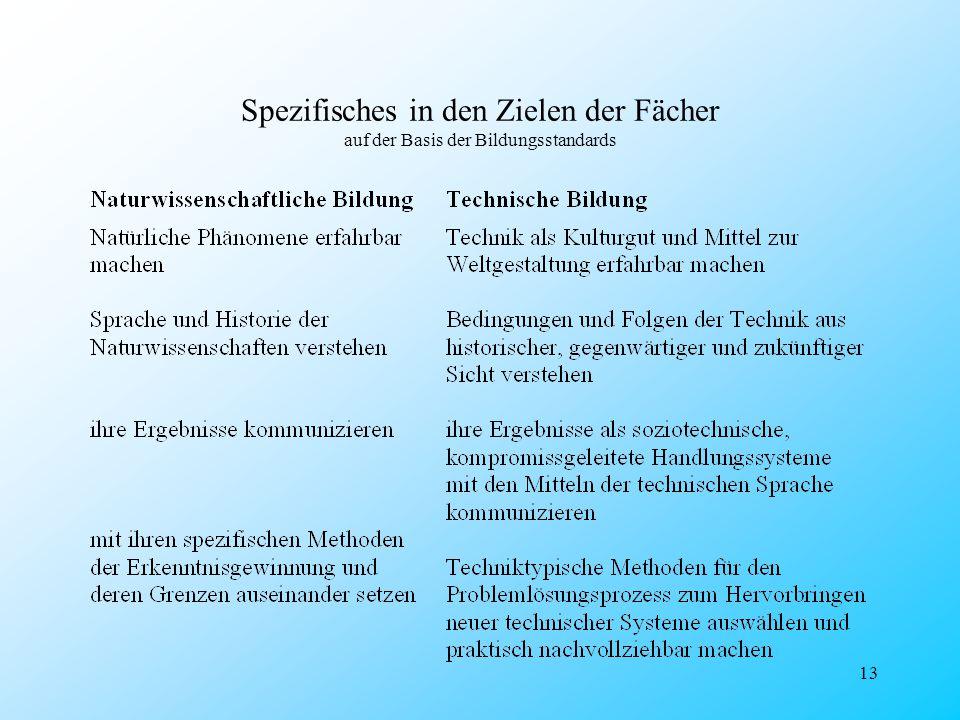13 Spezifisches in den Zielen der Fächer auf der Basis der Bildungsstandards