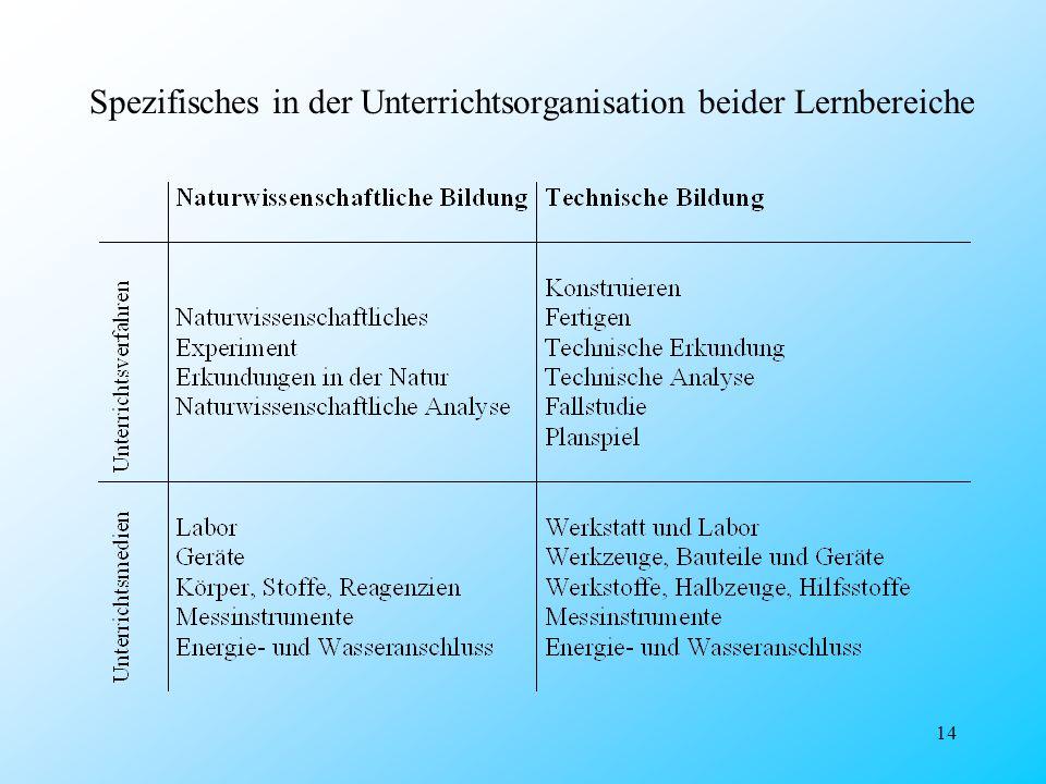 14 Spezifisches in der Unterrichtsorganisation beider Lernbereiche