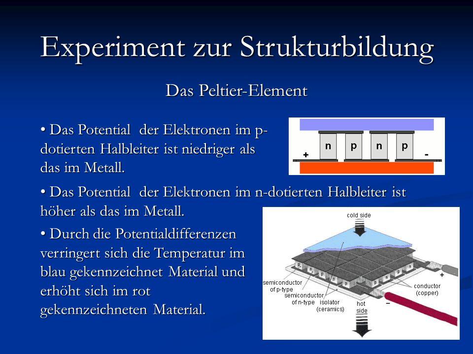 Das Peltier-Element Experiment zur Strukturbildung Peltier-Element Das Potential der Elektronen im p- dotierten Halbleiter ist niedriger als das im Metall.