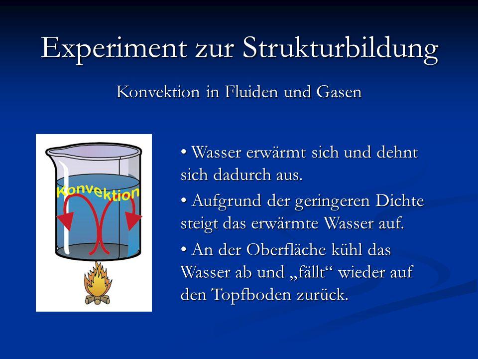 Konvektion in Fluiden und Gasen Experiment zur Strukturbildung Konvektion Wasser erwärmt sich und dehnt sich dadurch aus.