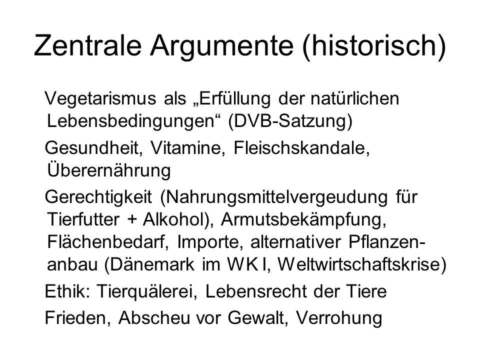 """Zentrale Argumente (historisch) Vegetarismus als """"Erfüllung der natürlichen Lebensbedingungen"""" (DVB-Satzung) Gesundheit, Vitamine, Fleischskandale, Üb"""