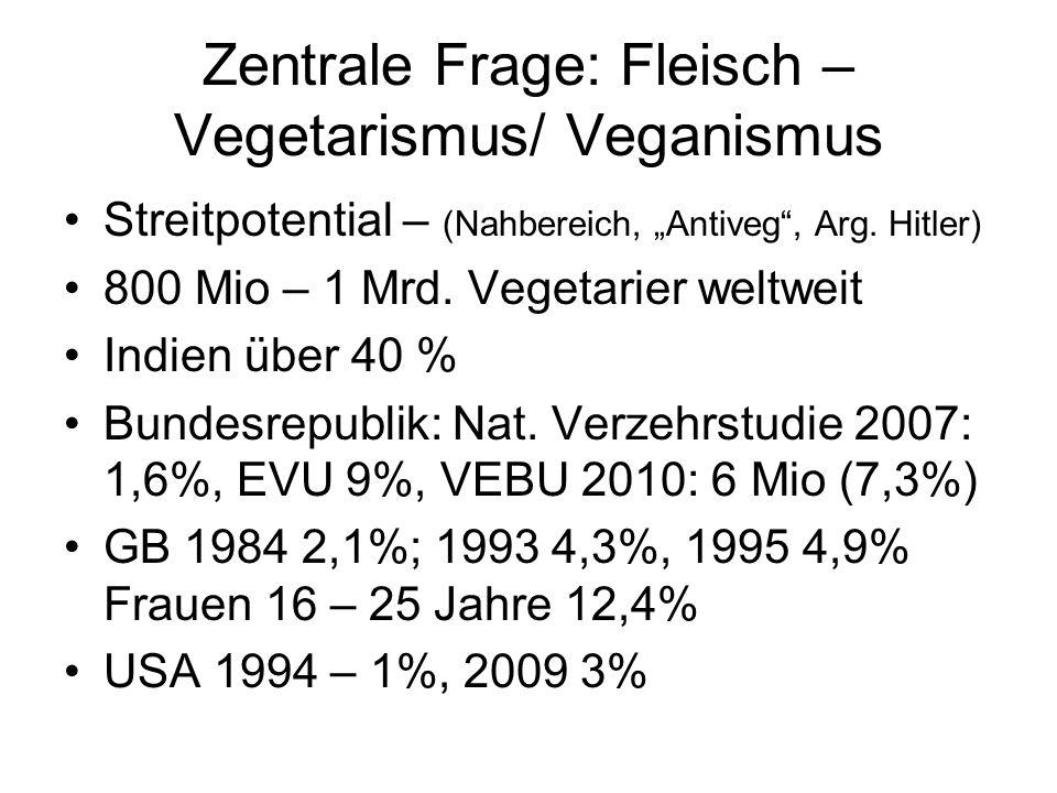 """Zentrale Frage: Fleisch – Vegetarismus/ Veganismus Streitpotential – (Nahbereich, """"Antiveg"""", Arg. Hitler) 800 Mio – 1 Mrd. Vegetarier weltweit Indien"""
