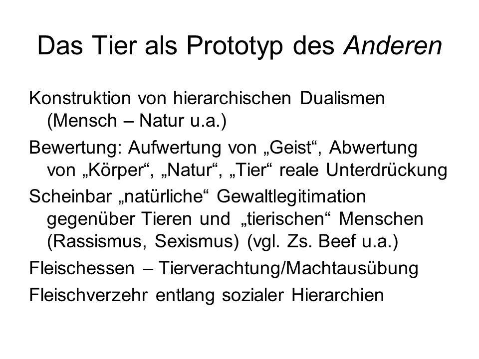 """Das Tier als Prototyp des Anderen Konstruktion von hierarchischen Dualismen (Mensch – Natur u.a.) Bewertung: Aufwertung von """"Geist"""", Abwertung von """"Kö"""