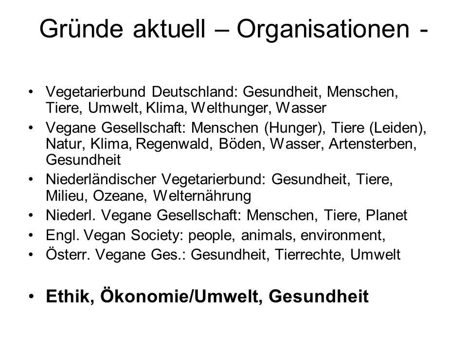 Gründe aktuell – Organisationen - Vegetarierbund Deutschland: Gesundheit, Menschen, Tiere, Umwelt, Klima, Welthunger, Wasser Vegane Gesellschaft: Mens
