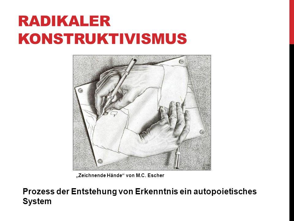"""RADIKALER KONSTRUKTIVISMUS Prozess der Entstehung von Erkenntnis ein autopoietisches System """"Zeichnende Hände"""" von M.C. Escher"""