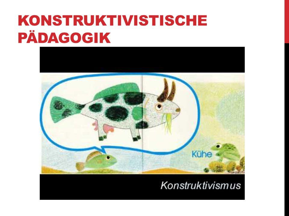 KONSTRUKTIVISTISCHE PÄDAGOGIK