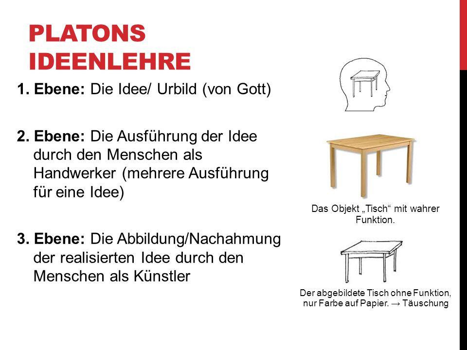PLATONS IDEENLEHRE 1. Ebene: Die Idee/ Urbild (von Gott) 2. Ebene: Die Ausführung der Idee durch den Menschen als Handwerker (mehrere Ausführung für e