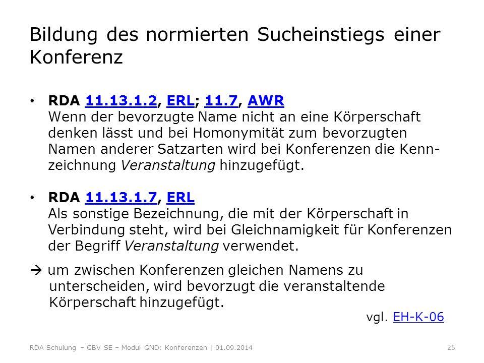 Bildung des normierten Sucheinstiegs einer Konferenz RDA 11.13.1.2, ERL; 11.7, AWR Wenn der bevorzugte Name nicht an eine Körperschaft denken lässt un