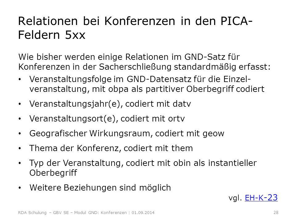 Relationen bei Konferenzen in den PICA- Feldern 5xx Wie bisher werden einige Relationen im GND-Satz für Konferenzen in der Sacherschließung standardmä
