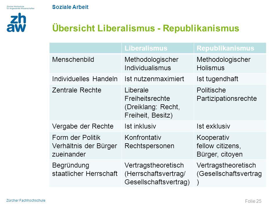 Soziale Arbeit Zürcher Fachhochschule Übersicht Liberalismus - Republikanismus LiberalismusRepublikanismus MenschenbildMethodologischer Individualismu