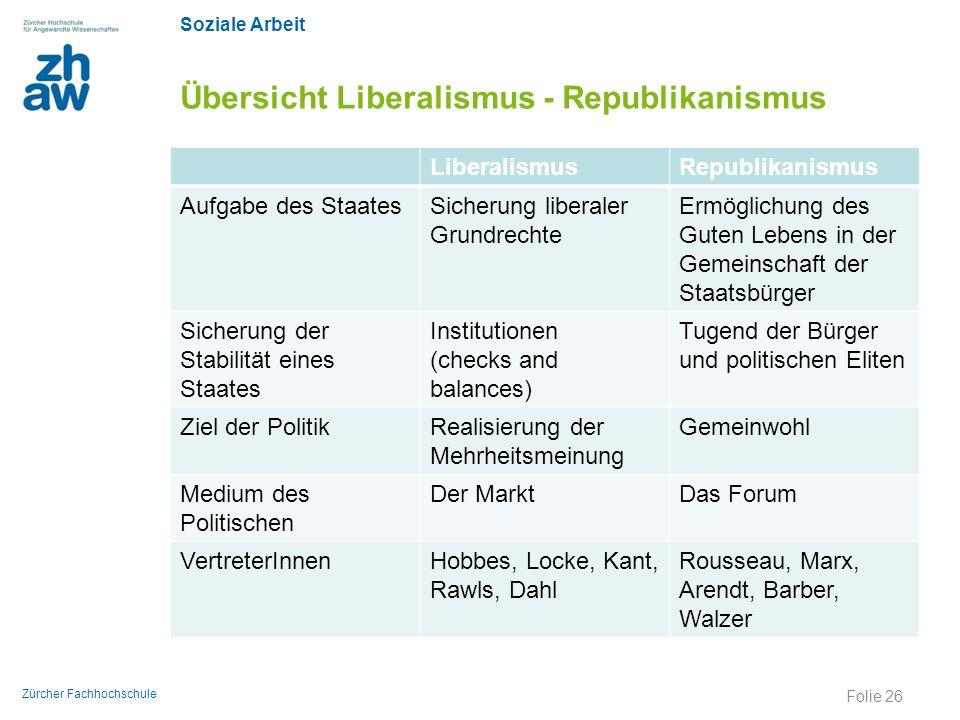 Soziale Arbeit Zürcher Fachhochschule Übersicht Liberalismus - Republikanismus LiberalismusRepublikanismus Aufgabe des StaatesSicherung liberaler Grun