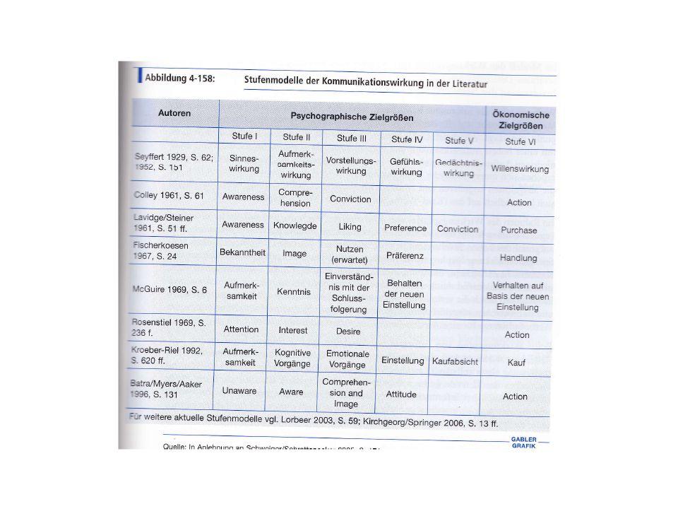 Differenzierung von kommunikationspolitischen Instrumenten nach der Art der Ansprache