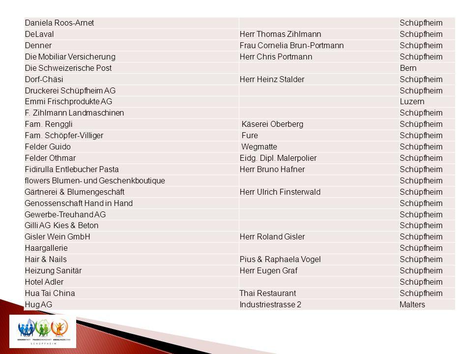 Daniela Roos-Arnet Schüpfheim DeLavalHerr Thomas ZihlmannSchüpfheim DennerFrau Cornelia Brun-PortmannSchüpfheim Die Mobiliar VersicherungHerr Chris PortmannSchüpfheim Die Schweizerische Post Bern Dorf-ChäsiHerr Heinz StalderSchüpfheim Druckerei Schüpfheim AG Schüpfheim Emmi Frischprodukte AG Luzern F.