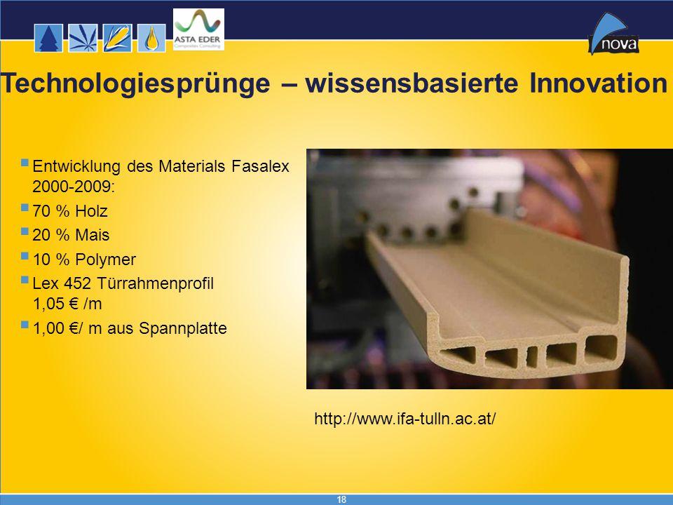 18  Entwicklung des Materials Fasalex 2000-2009:  70 % Holz  20 % Mais  10 % Polymer  Lex 452 Türrahmenprofil 1,05 € /m  1,00 €/ m aus Spannplat