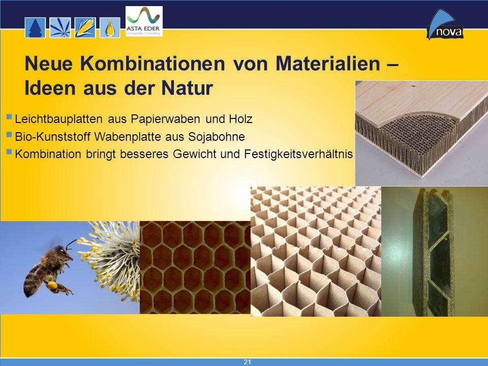 21 Neue Kombinationen von Materialien – Ideen aus der Natur  Leichtbauplatten aus Papierwaben und Holz  Bio-Kunststoff Wabenplatte aus Sojabohne  K