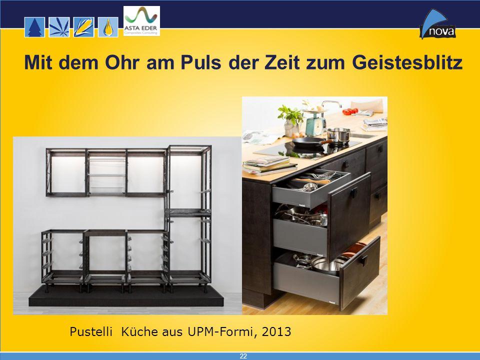 """22 Mit dem Ohr am Puls der Zeit zum Geistesblitz """" Pustelli Küche aus UPM-Formi, 2013"""