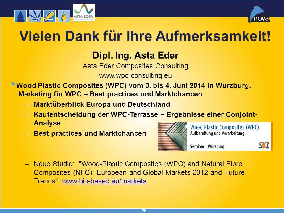 26 Vielen Dank für Ihre Aufmerksamkeit! Dipl. Ing. Asta Eder Asta Eder Composites Consulting www.wpc-consulting.eu  Wood Plastic Composites (WPC) vom