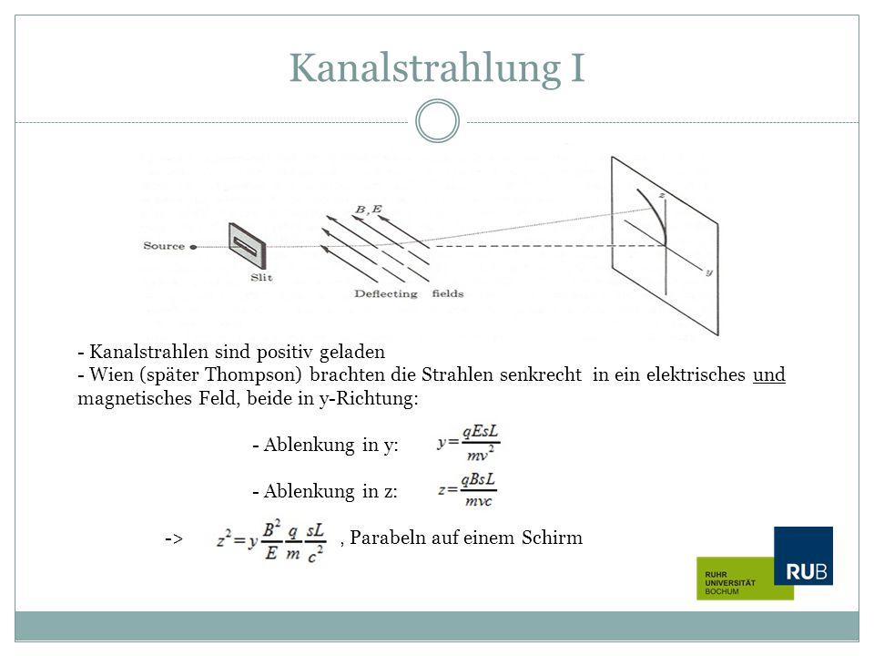 Kanalstrahlung I - Kanalstrahlen sind positiv geladen - Wien (später Thompson) brachten die Strahlen senkrecht in ein elektrisches und magnetisches Fe