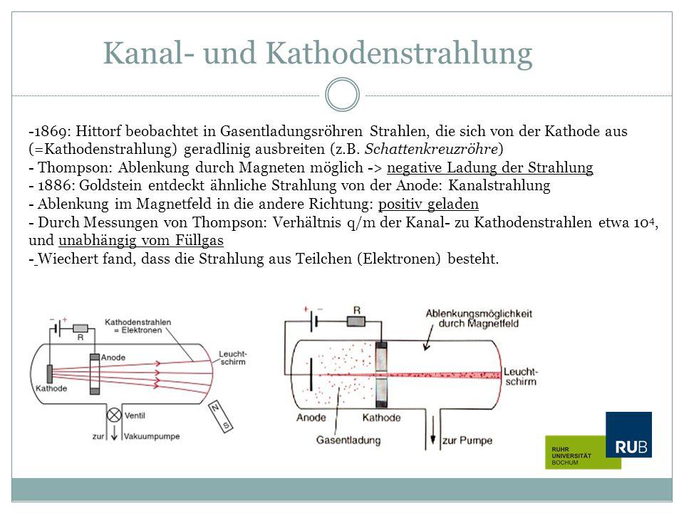 Kanal- und Kathodenstrahlung -1869: Hittorf beobachtet in Gasentladungsröhren Strahlen, die sich von der Kathode aus (=Kathodenstrahlung) geradlinig a