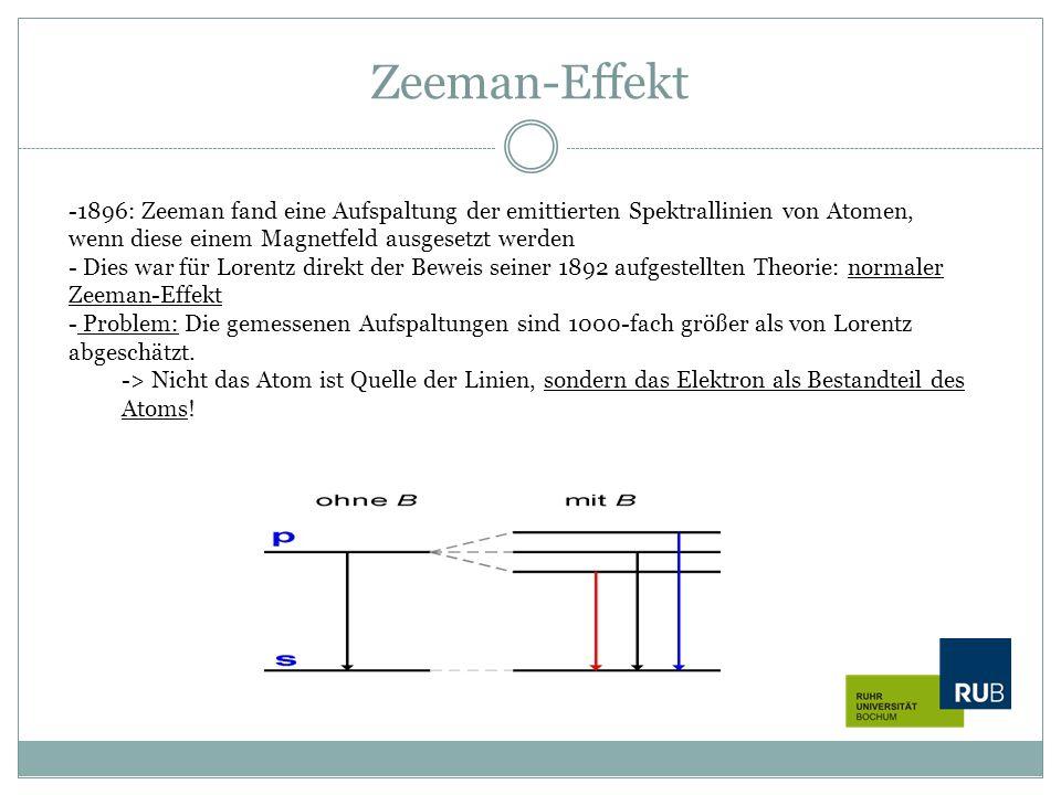 Zeeman-Effekt -1896: Zeeman fand eine Aufspaltung der emittierten Spektrallinien von Atomen, wenn diese einem Magnetfeld ausgesetzt werden - Dies war