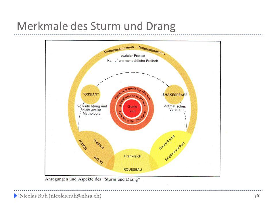 Merkmale des Sturm und Drang Nicolas Ruh (nicolas.ruh@nksa.ch) 58