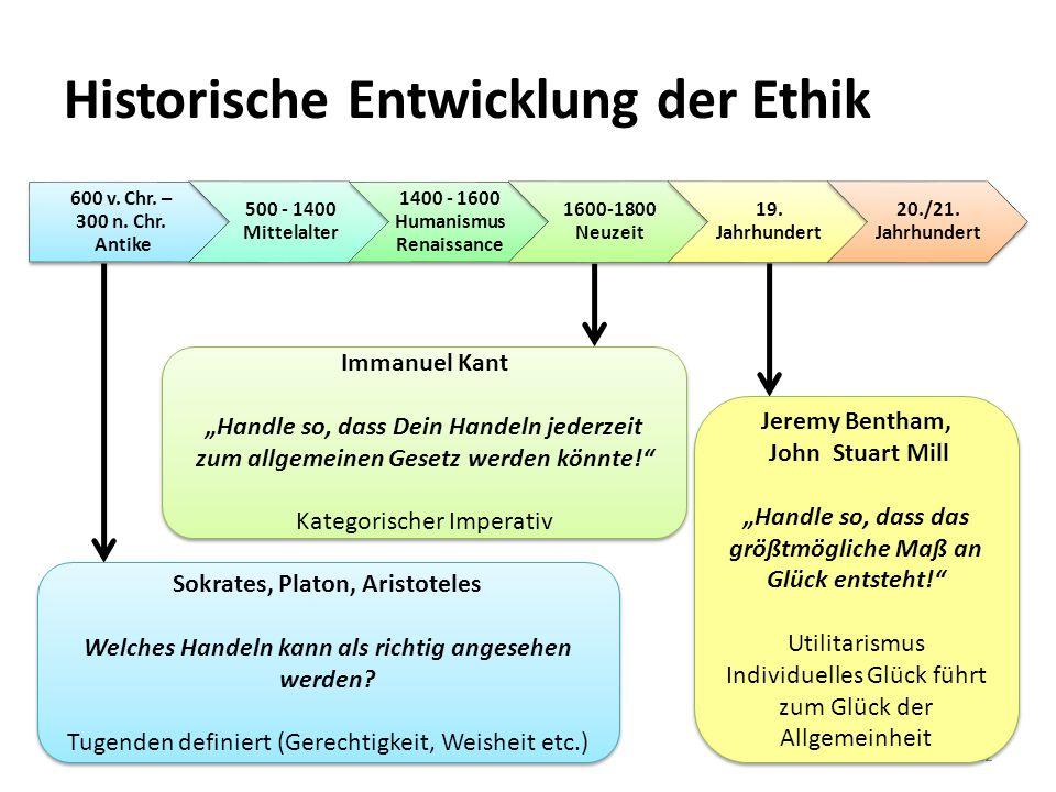 Historische Entwicklung der Ethik 12 600 v. Chr. – 300 n. Chr. Antike 500 - 1400 Mittelalter 1400 - 1600 Humanismus Renaissance 1600-1800 Neuzeit 19.