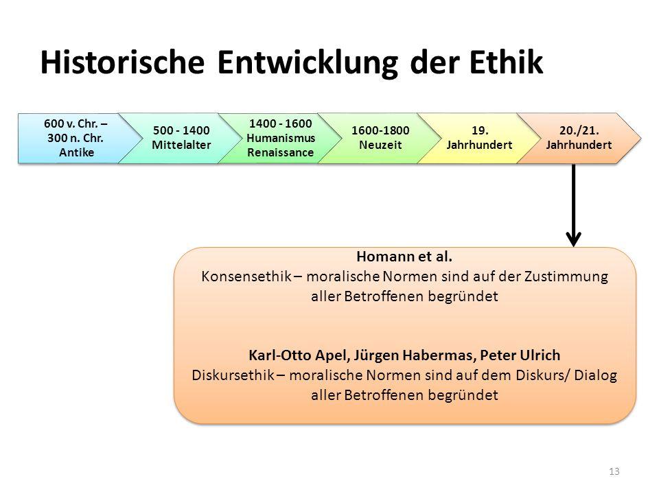 Historische Entwicklung der Ethik 13 600 v. Chr. – 300 n. Chr. Antike 500 - 1400 Mittelalter 1400 - 1600 Humanismus Renaissance 1600-1800 Neuzeit 19.