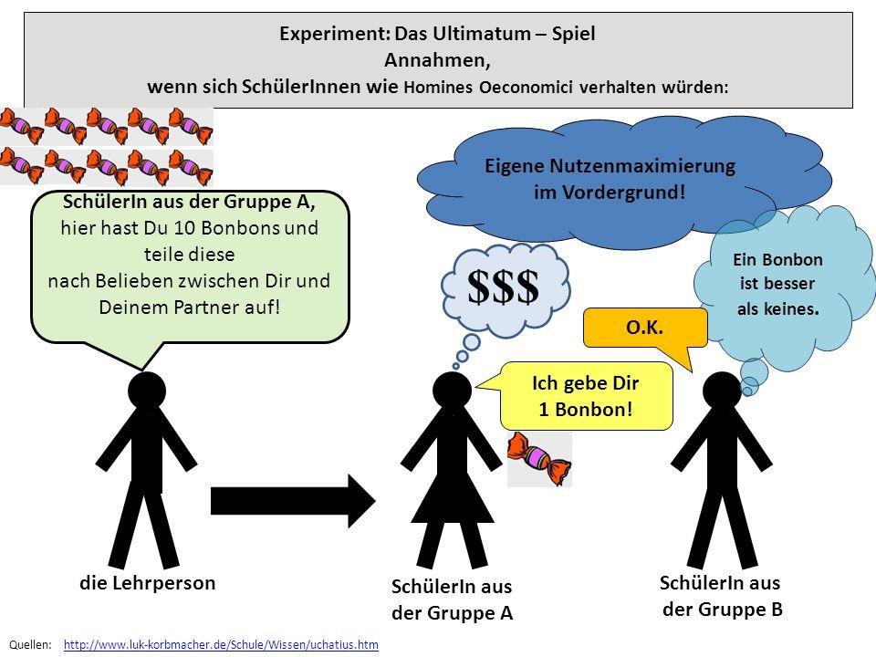 Experiment: Das Ultimatum – Spiel Annahmen, wenn sich SchülerInnen wie Homines Oeconomici verhalten würden: $$$ die Lehrperson Quellen: http://www.luk