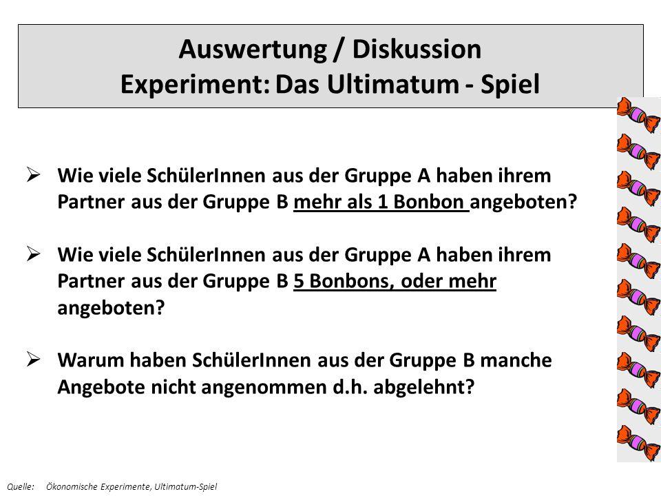 Auswertung / Diskussion Experiment: Das Ultimatum - Spiel Quelle: Ökonomische Experimente, Ultimatum-Spiel  Wie viele SchülerInnen aus der Gruppe A haben ihrem Partner aus der Gruppe B mehr als 1 Bonbon angeboten.