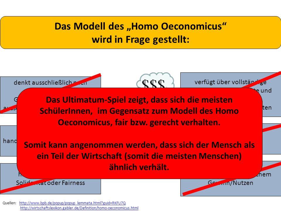"""Das Modell des """"Homo Oeconomicus wird in Frage gestellt: denkt ausschließlich nach wirtschaftlichen Gesichtspunkten, verfolgt ausschließlich ökonomische Ziele handelt uneingeschränkt rational verfügt über vollständige Information bez."""
