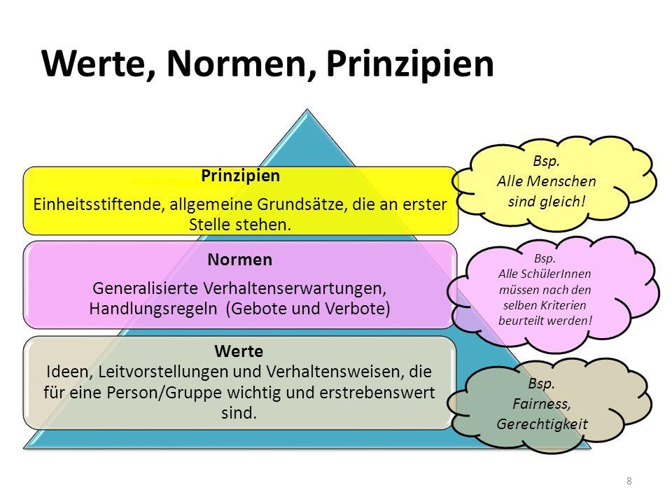 Werte, Normen, Prinzipien 8 Prinzipien Einheitsstiftende, allgemeine Grundsätze, die an erster Stelle stehen. Normen Generalisierte Verhaltenserwartun